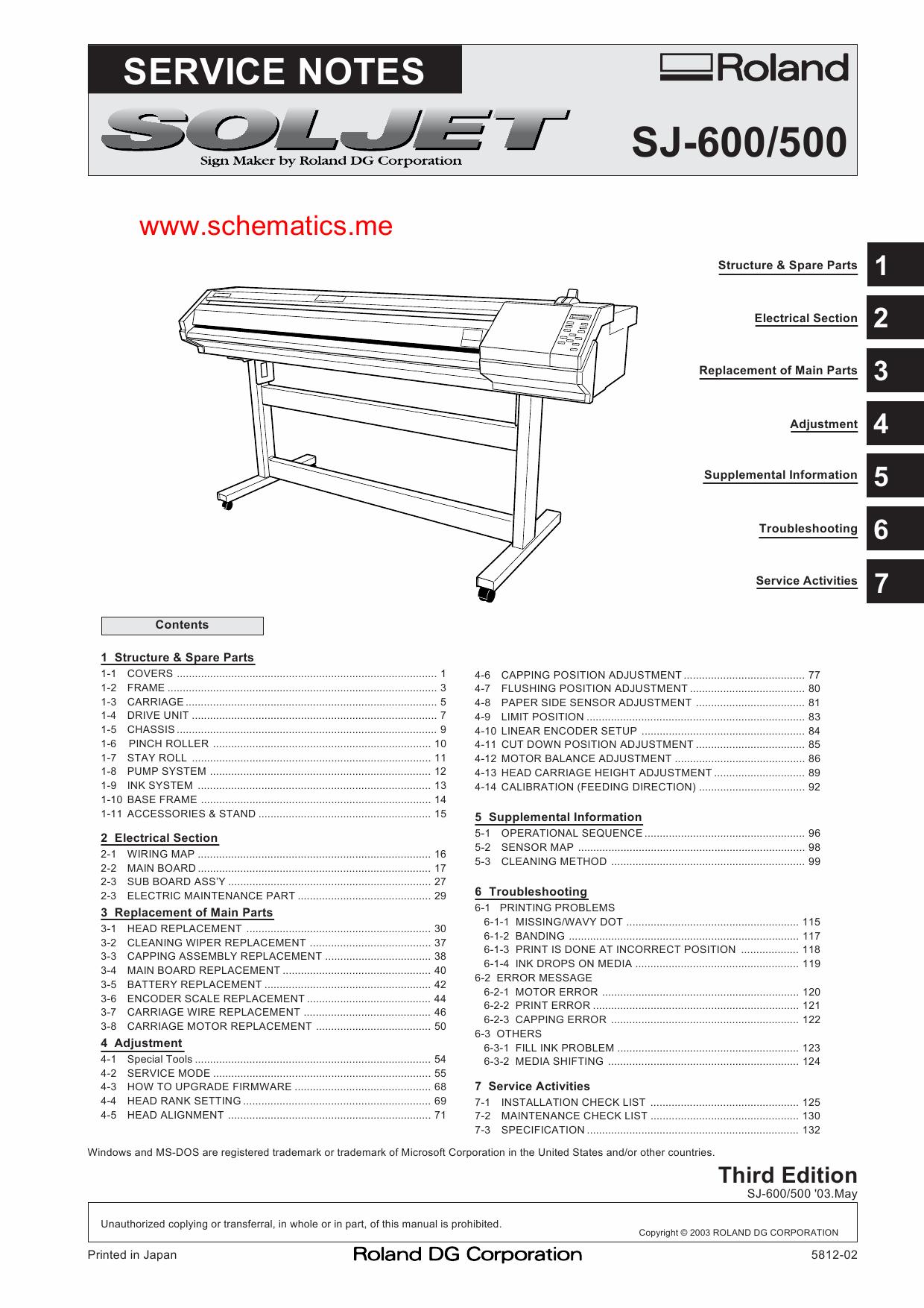 Roland Sj600 Sj 600 500 Sj500 Soljet Service Manual The Legacy Hp Omnibook Xe2